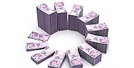 Bankaların 2014 KOBİ Kredileri