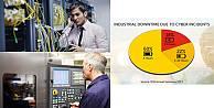Endüstriyel sistemler için Kaspersky Industrial CyberSecurity
