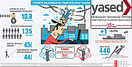 Küresel rekabet gücü, marka haklarının korumasıyla artar