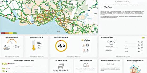 TomTom'dan İstanbul canlı trafik bilgisi herkese ücretsiz