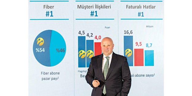 Turkcell data ve dijital servislerle büyüdü tüm zamanların gelir rekorunu kırdı
