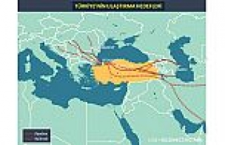 Bakü Tiflis Kars Demiryolu (BTKD) tarih yazacak;...