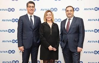 """AvivaSA'dan akıllı hareket: """"AvivaSA Mobil"""""""