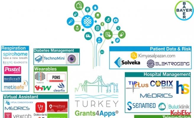"""Bayer Türkiye'deki girişimcileri """"Girişimci Haritası""""na davet ediyor"""
