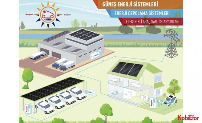 İnform: Anahtar teslim Güneş Enerji Sistemleri
