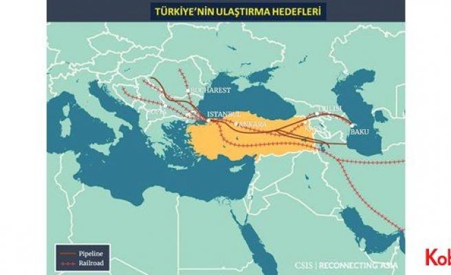 Bakü Tiflis Kars Demiryolu (BTKD) tarih yazacak; YENİ EKONOMİK BÖLGE